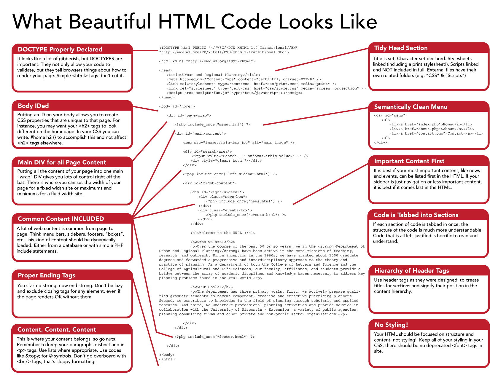 Here s a demo of what beautiful html looks like