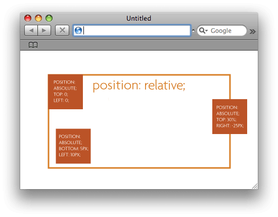 6 tips for designing graphics on mobile devices ux movement for Div tag position