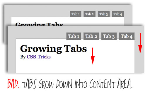 Creating Tabs That Behave | CSS-Tricks