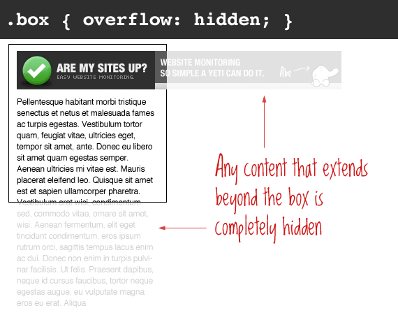 The Css Overflow Property Css Tricks