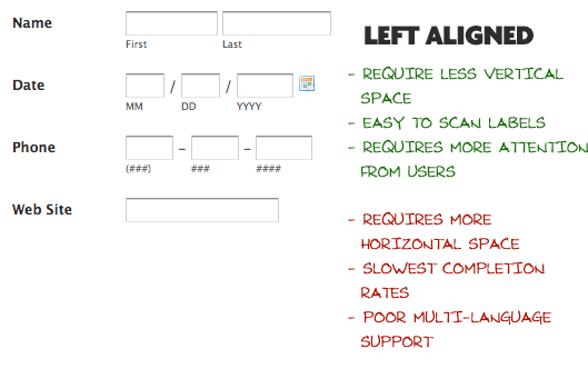 Label placement on forms css tricks for Html table th left align