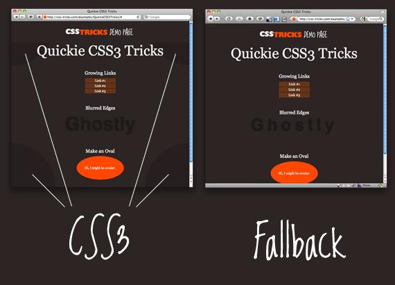 """CSS-Tricks"""