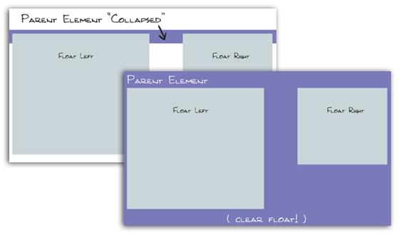 overflow | CSS-Tricks