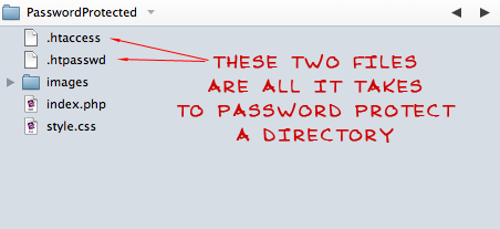 Easily Password Protect a Website or Subdirectory | CSS-Tricks