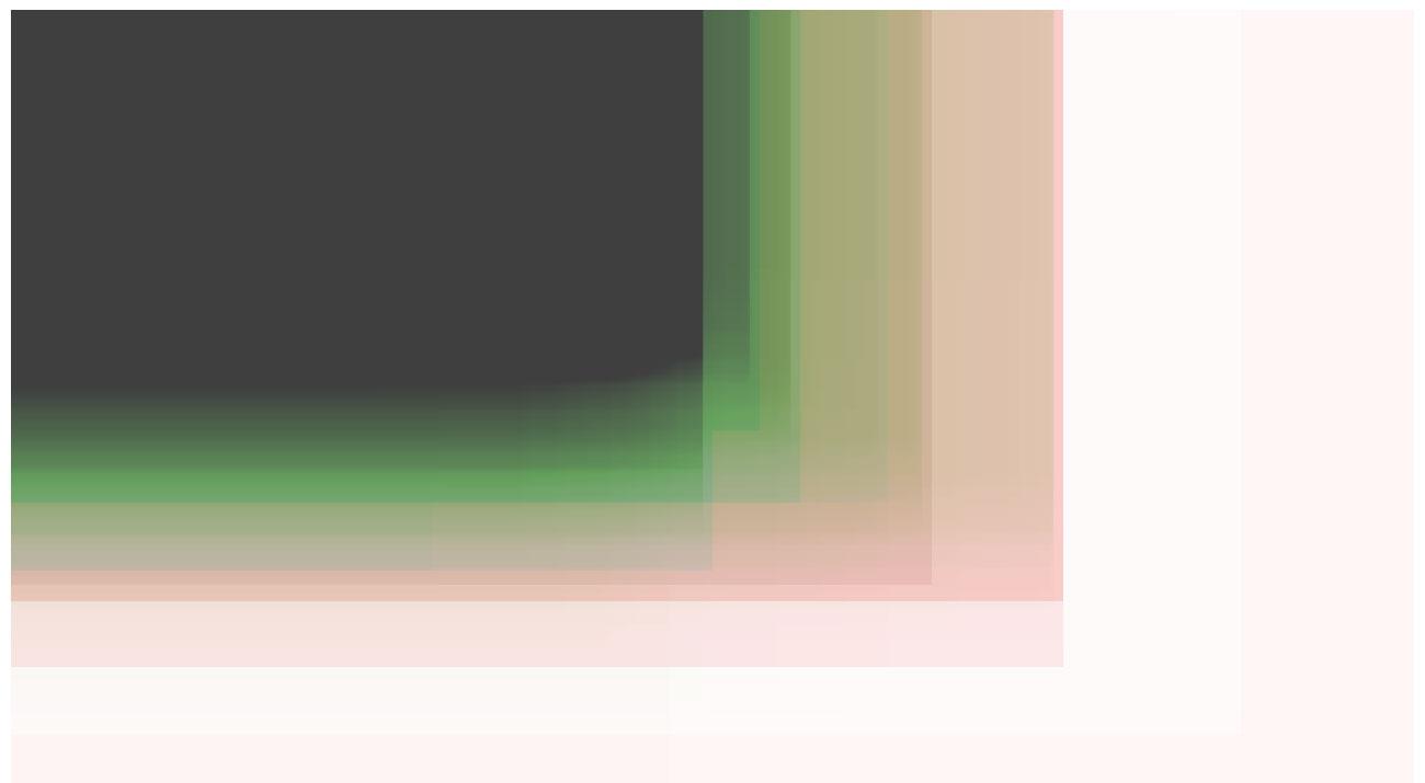 Screen Resolution ≠ Browser Window   CSS-Tricks