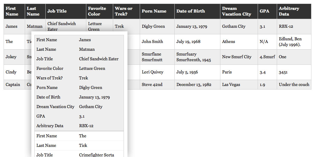 Responsive data table roundup css tricks for Table design sample