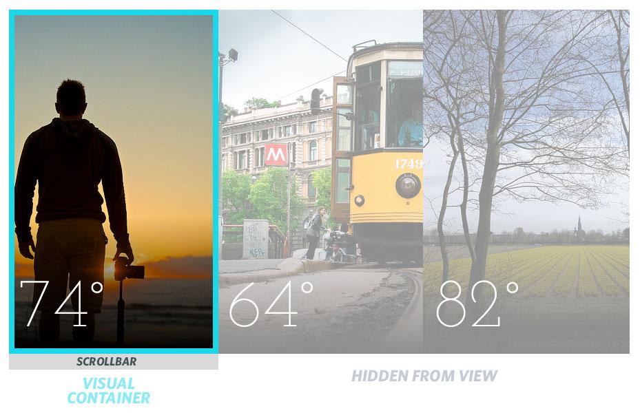Slider with Sliding Backgrounds   CSS-Tricks