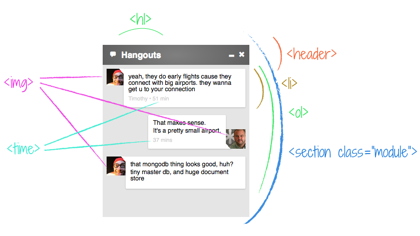 Replicating Some Of Google Hangouts Chat Design | CSS-Tricks