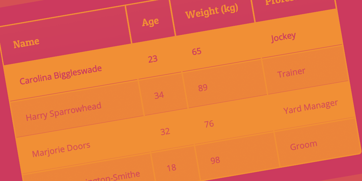 A Complete Guide to the Table Element | CSS-Tricks