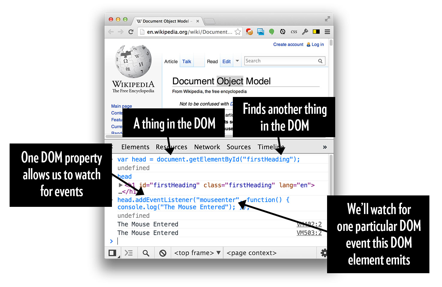 What is the DOM? | CSS-Tricks
