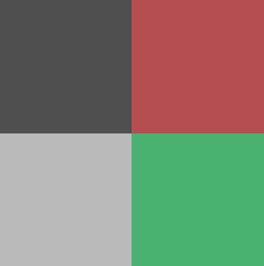 image-rendering | CSS-Tricks