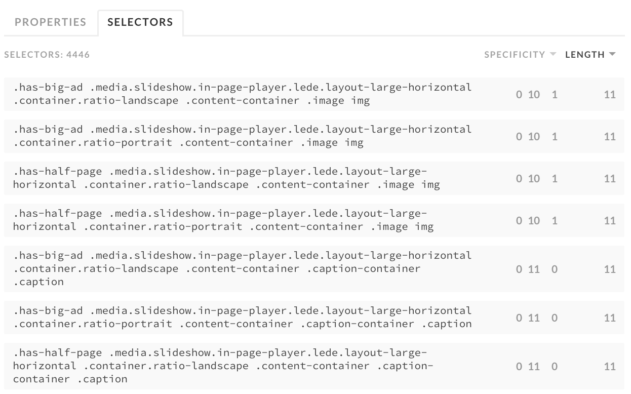 Starting a Refactor with CSS Dig | CSS-Tricks
