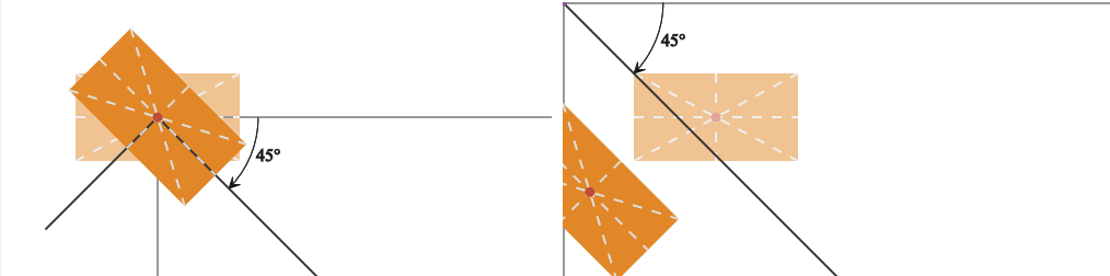 Transforms on SVG Elements   CSS-Tricks