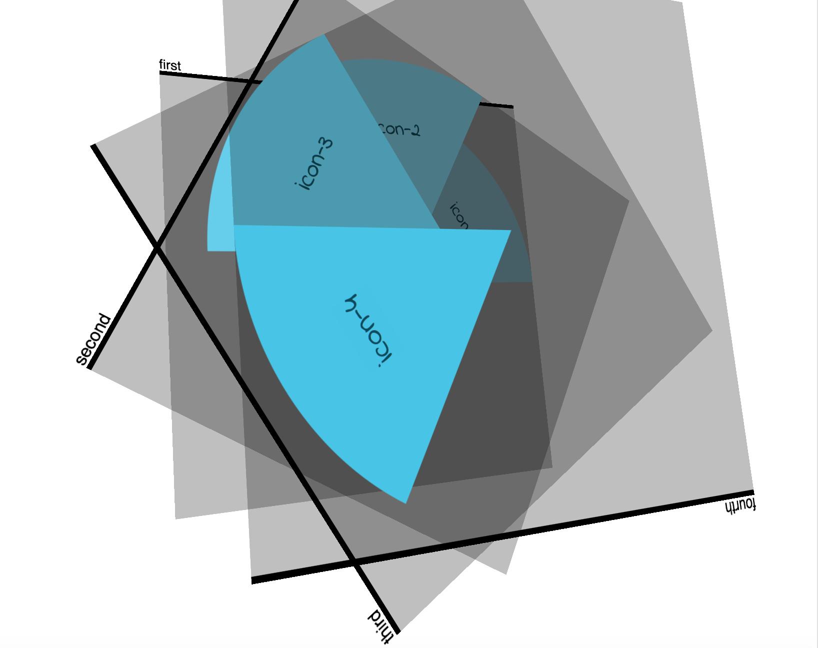 Building A Circular Navigation with CSS Clip Paths | CSS-Tricks