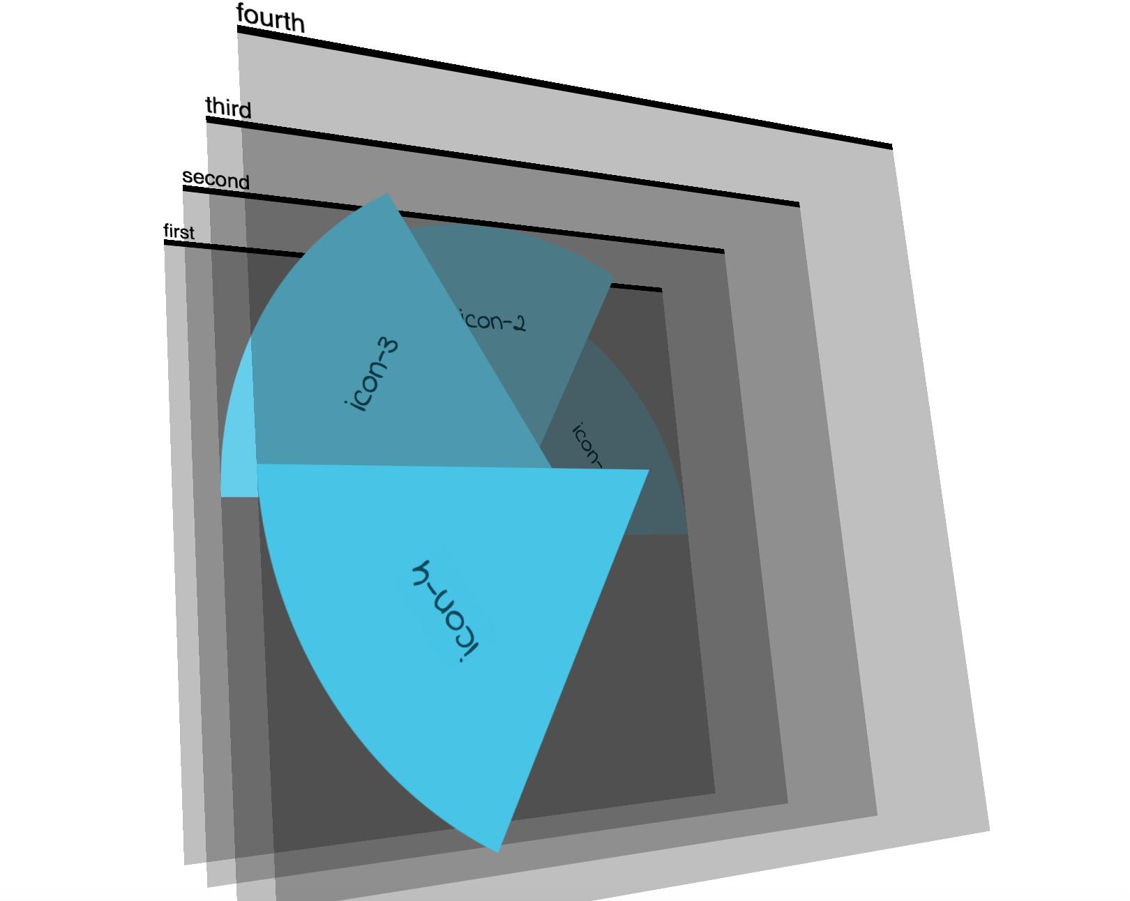 Building A Circular Navigation with CSS Clip Paths   CSS-Tricks