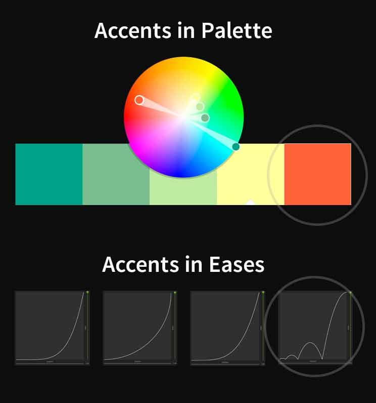 accents in palette and ease