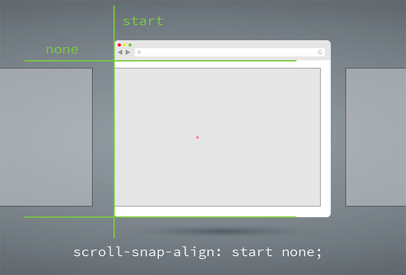 Introducing CSS Scroll Snap Points