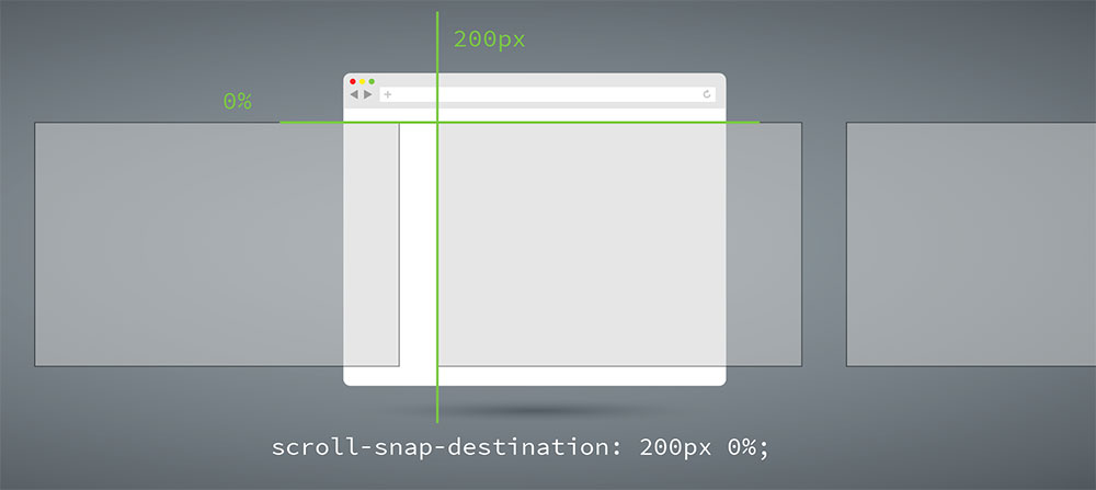scroll-snap-destination