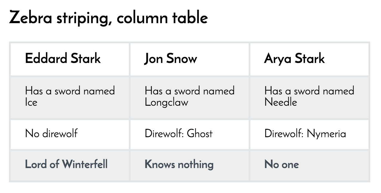 What 39 s so trendy about table row ie that for Html table style
