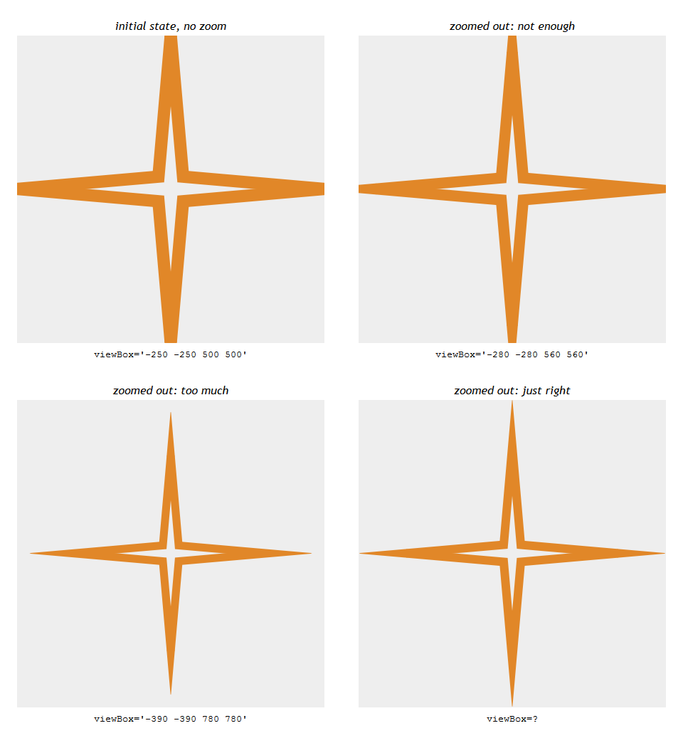Tight Fitting SVG Shapes, the Present and Future   CSS-Tricks