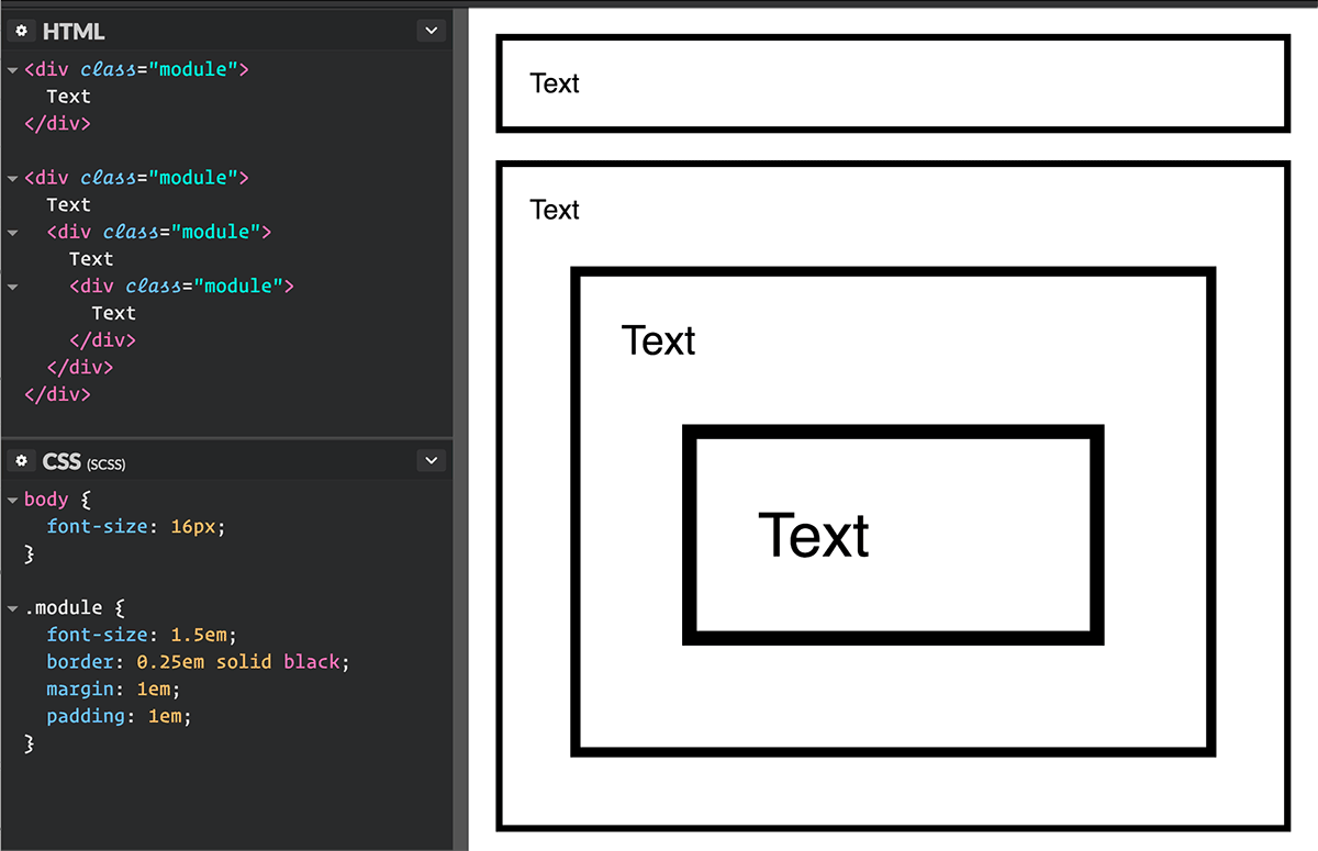 Building Resizeable Components With Relative Css Units Tricks 500pxsecondarycelldiagramjpeg Closing Up