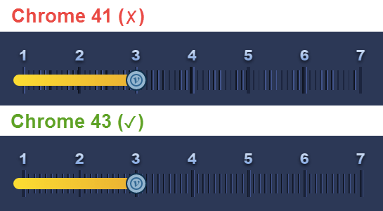 Why Do We Have `repeating-linear-gradient` Anyway? | CSS-Tricks