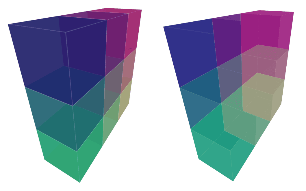 The State of Responsive 3D Shapes | CSS-Tricks