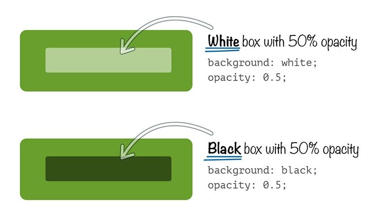 Basic Idea Green