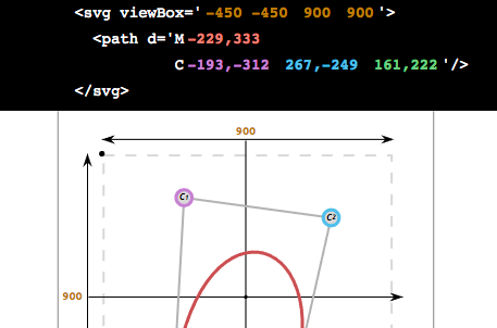 Tools to Visualize and Edit SVG Paths (Kinda!) | CSS-Tricks