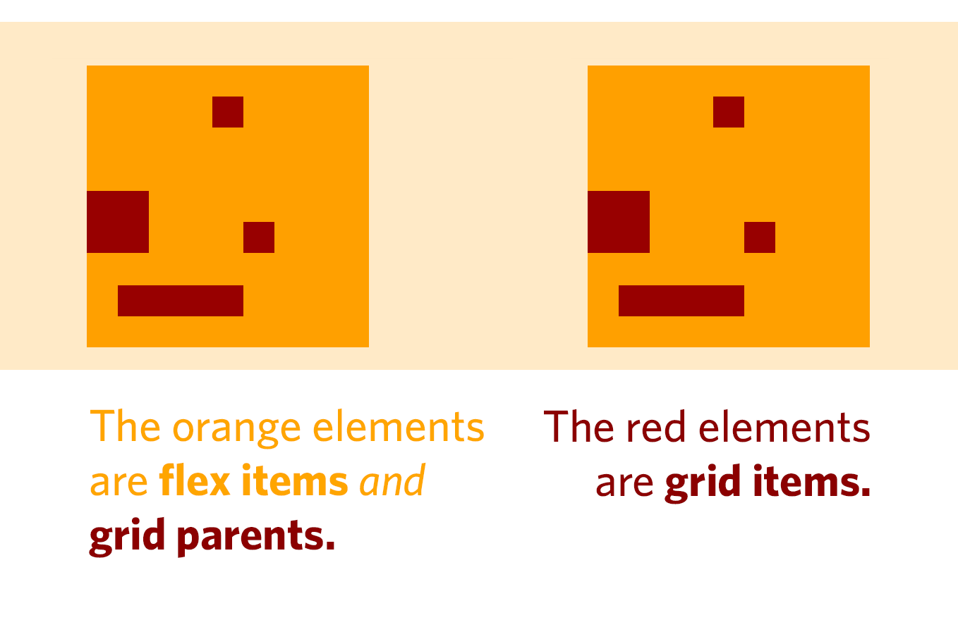 Does CSS Grid Replace Flexbox?   CSS-Tricks