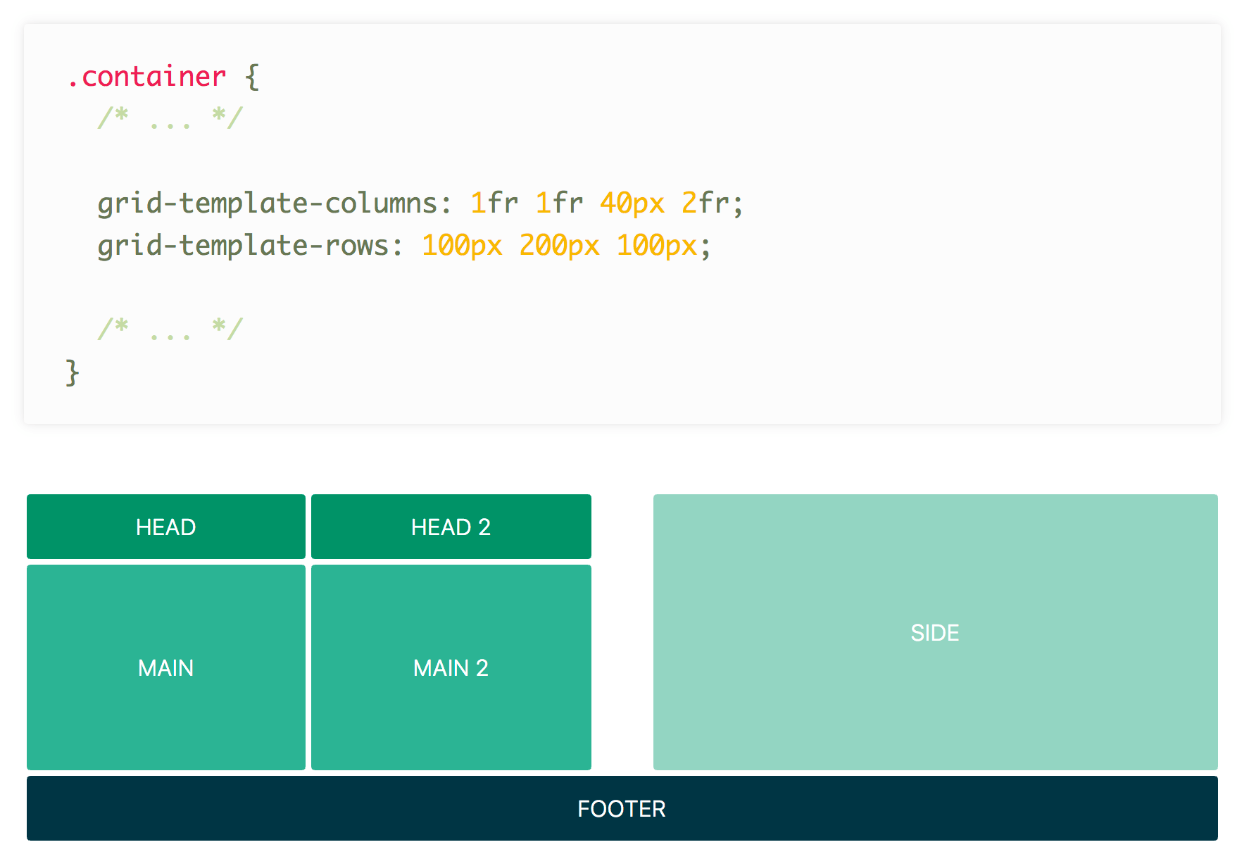 An Introduction to the `fr` CSS unit | CSS-Tricks