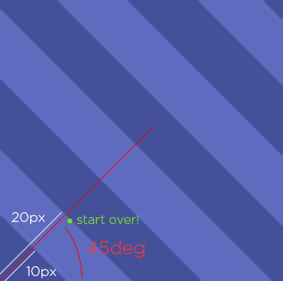 A Striped Barberpole Animation Css Tricks