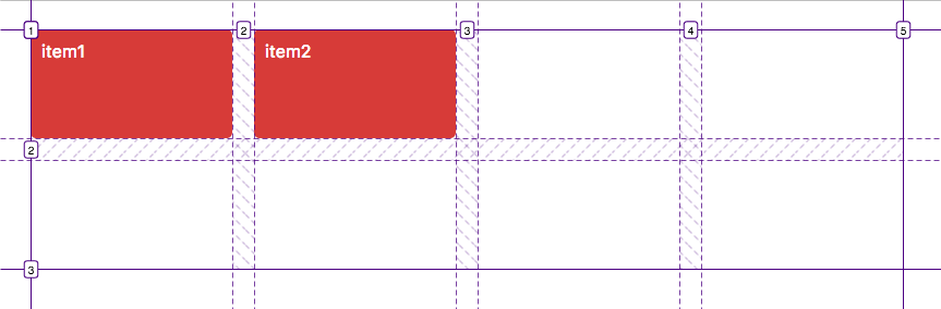 The Difference Between Explicit and Implicit Grids | CSS-Tricks