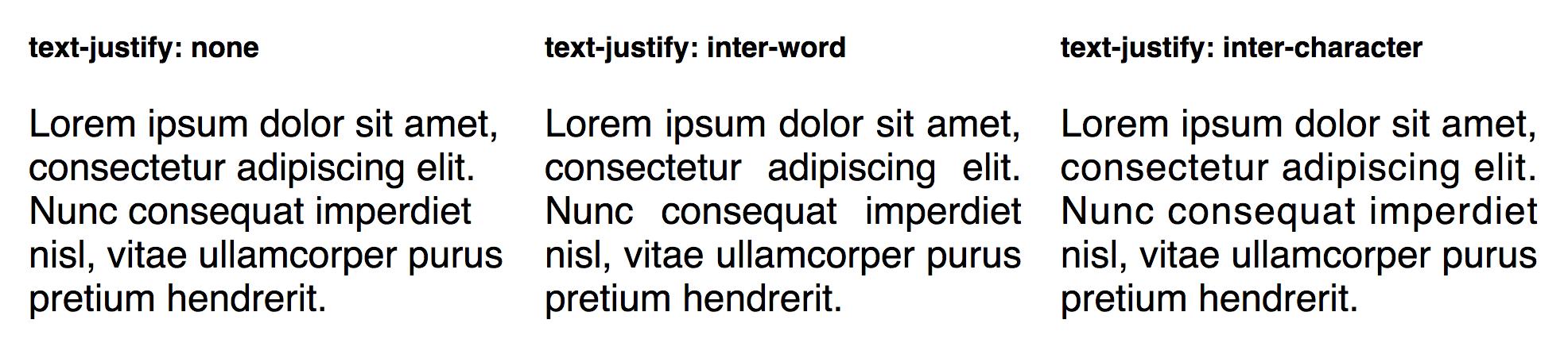 text-justify | CSS-Tricks
