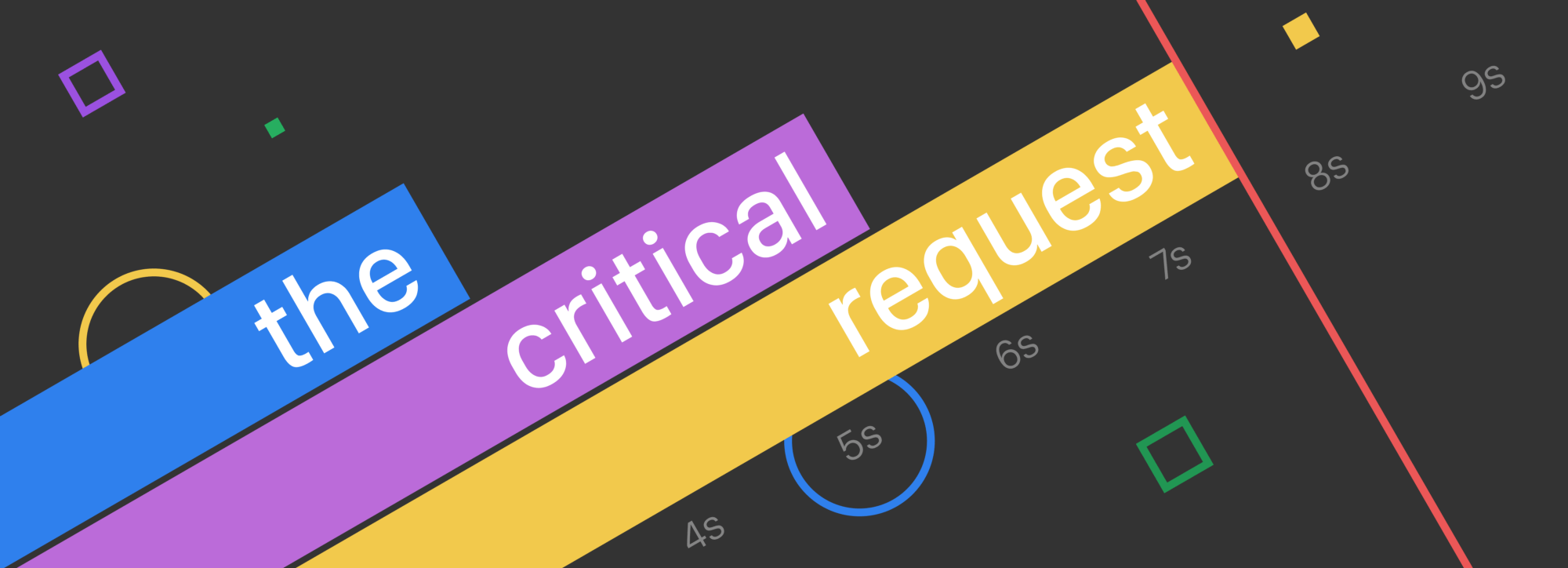 The Critical Request | CSS-Tricks