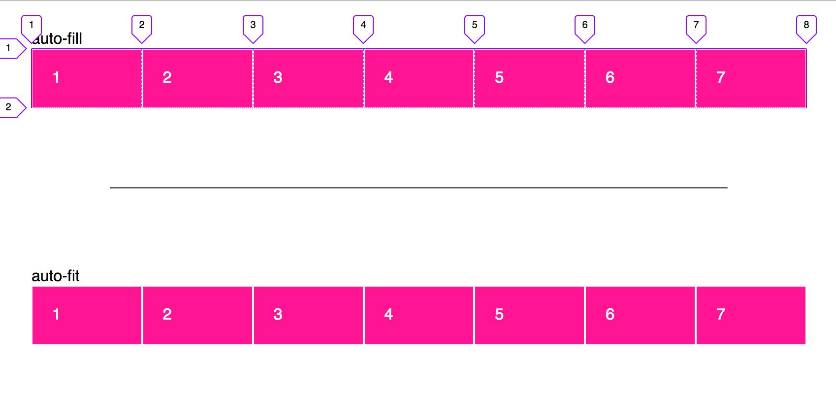 Auto-Sizing Columns in CSS Grid: `auto-fill` vs `auto-fit