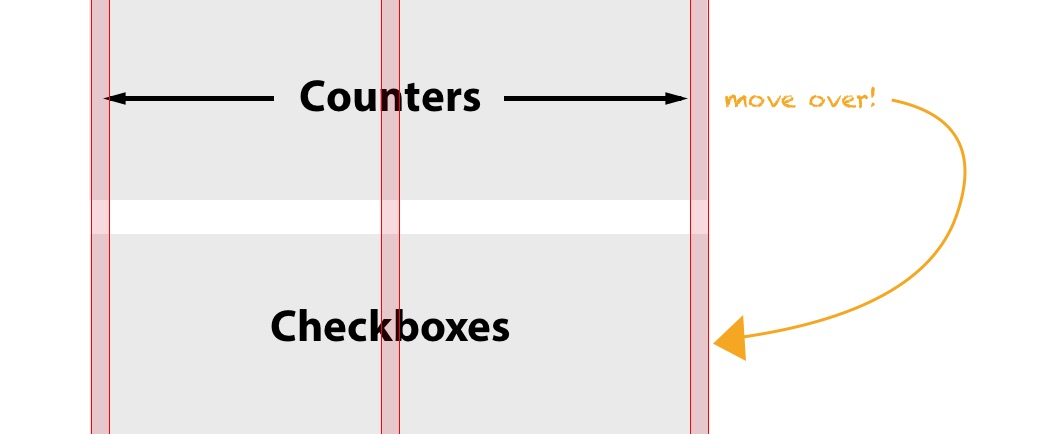 Counting With CSS Counters and CSS Grid | CSS-Tricks