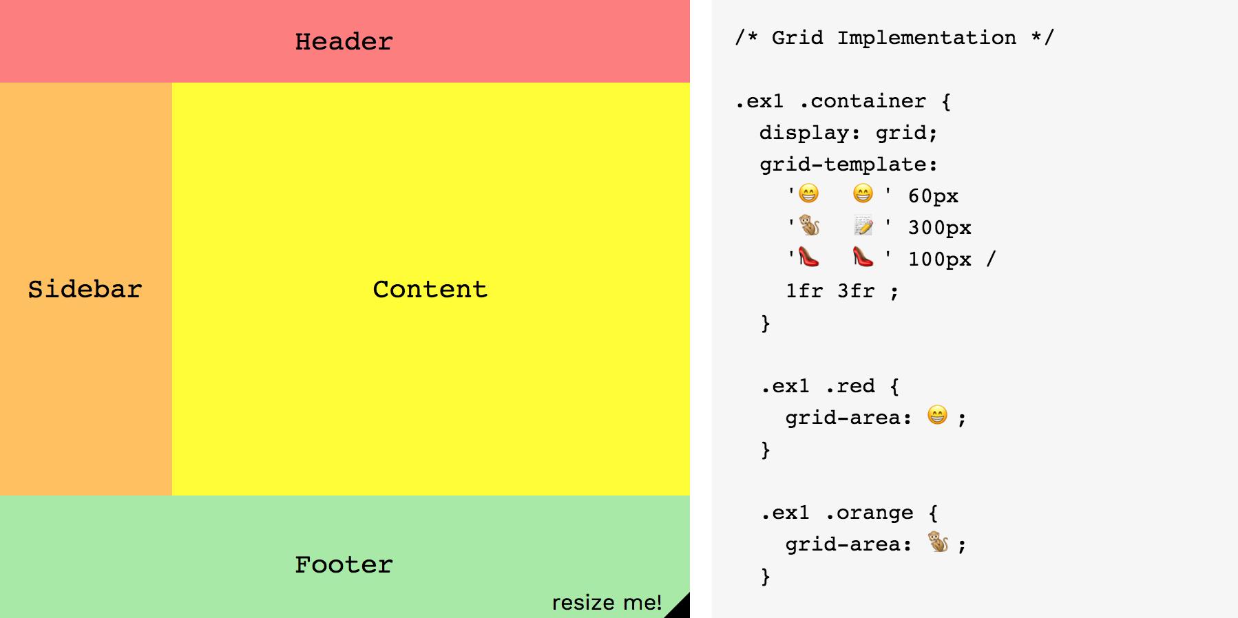 Grid to Flex   CSS-Tricks