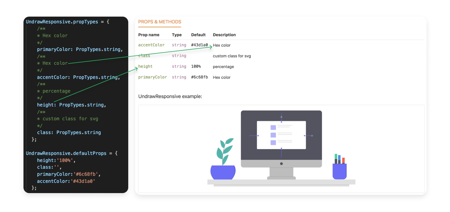 How to Create a Component Library From SVG Illustrations | CSS-Tricks