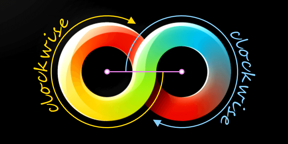 Original illustration, annotated. We've marked out the central points of the two halves, connected them with a line and used this line as the start for going around each of the two halves in the clockwise direction.