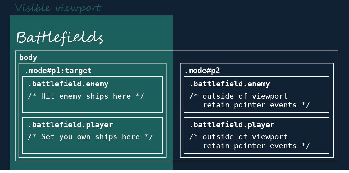 battleship-3 Building Battleship in CSS design tips