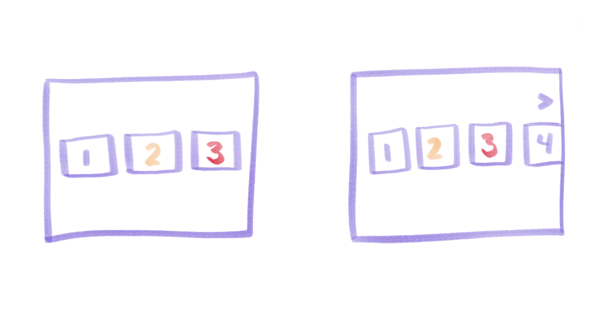 logical-styling-8 Solved with CSS! Logical Styling Based on the Number of Given Elements design tips