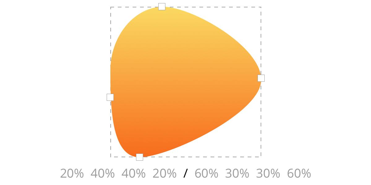 CSS border-radius can do that? | CSS-Tricks