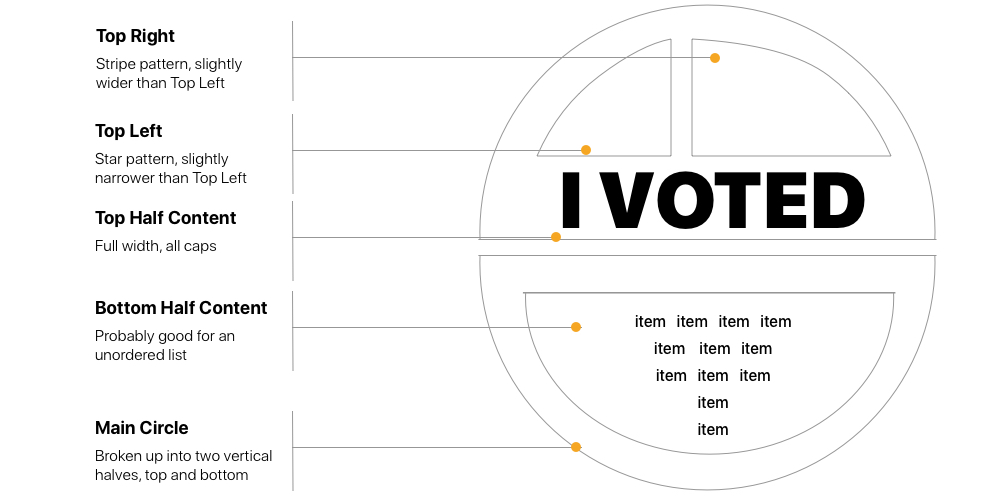 """voting-wireframe Rocking California's """"I Voted"""" Sticker in CSS for Election Day 2018 design tips"""