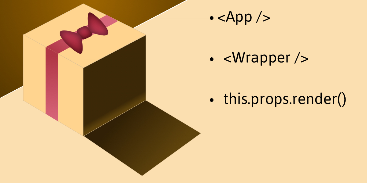 An Overview of Render Props in React | CSS-Tricks
