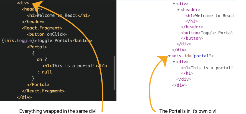 Using React Portals to Render Children Outside the DOM Hierarchy