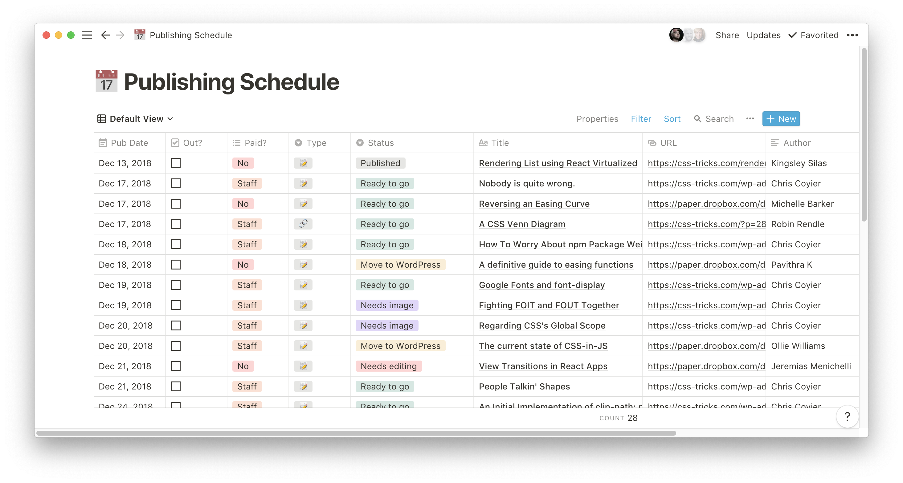 publishing-schedule How I've Been Using Notion Personally and Professionally design tips