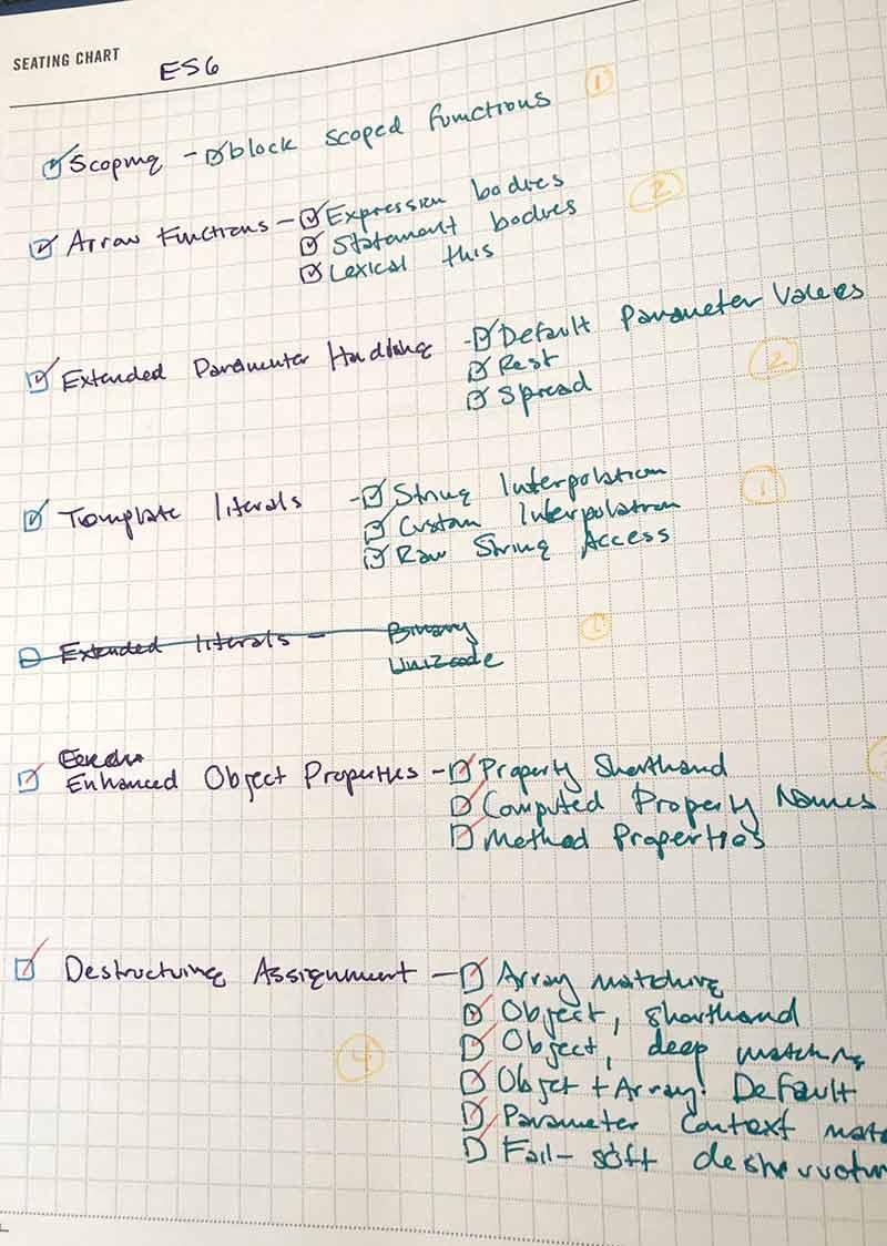 checklist of ES6 features