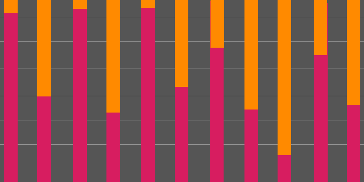 The Many Ways of Getting Data Into Charts | CSS-Tricks