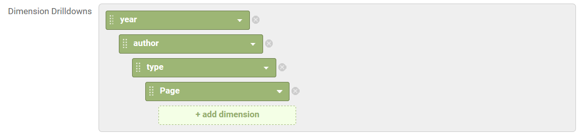 Extending Google Analytics on CSS-Tricks with Custom Dimensions